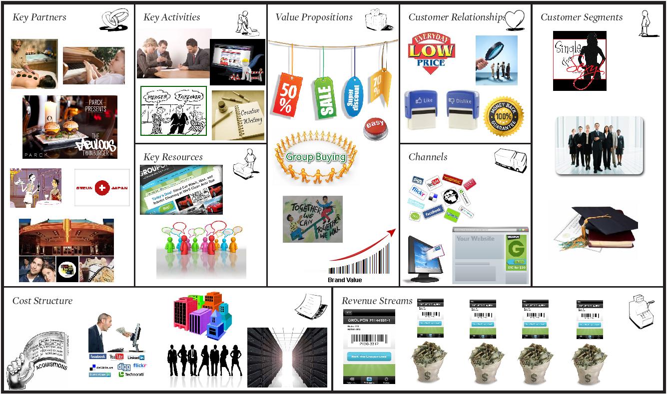 Entrepreneur business plan pdf