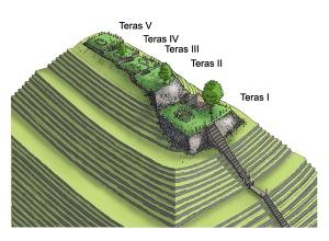 konstruksi-tersembunyi_di_gunung_padang